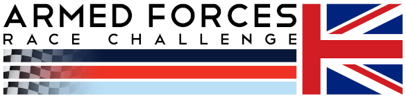 Armed Forces Race Challenge